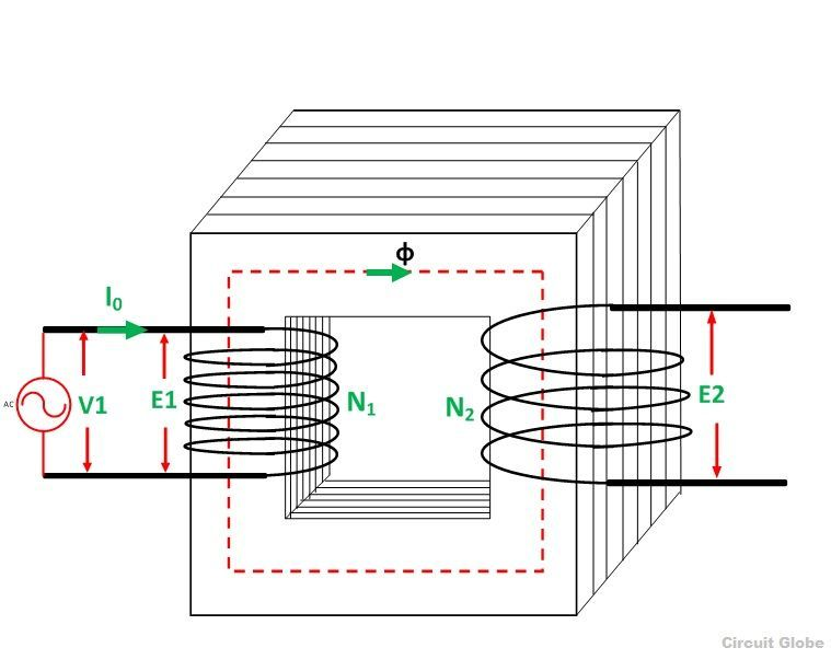 Transformer on load condition phasor diagram on various load transformer on load figure 1 ccuart Image collections