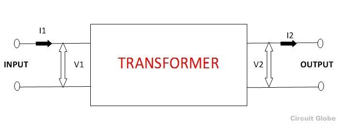 General-figure-of-transformer