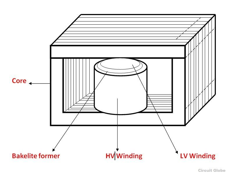 construction-of-transformer