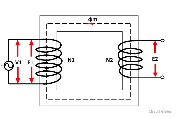 What Is An Ideal Transformer Its Phasor Diagram Circuit Globe