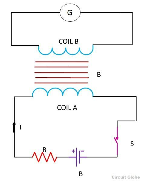 mutual-induction-circuit
