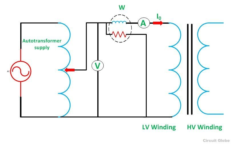 open circuit and short circuit test on transformer phasor diagramopen circuit test