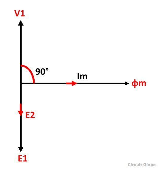 phasor-diagram-of-ideal-transformer