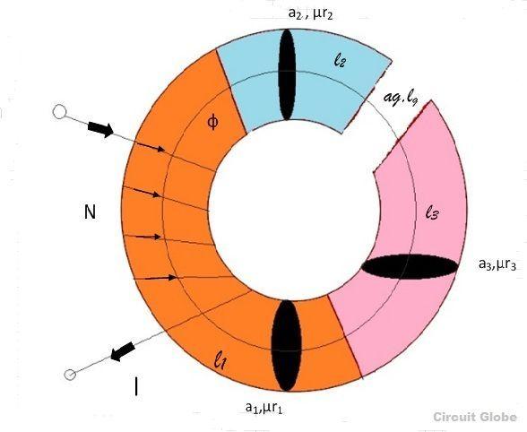 series-magnetic-circuit