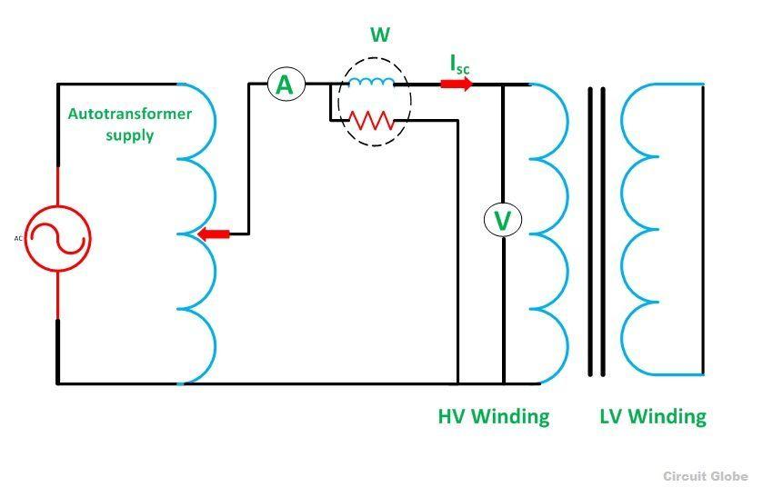 Short Circuit Test Diagram Trusted Wiring Diagram