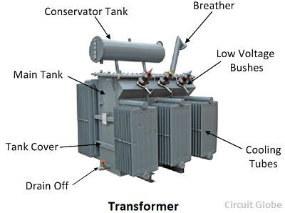 transformer-circuit