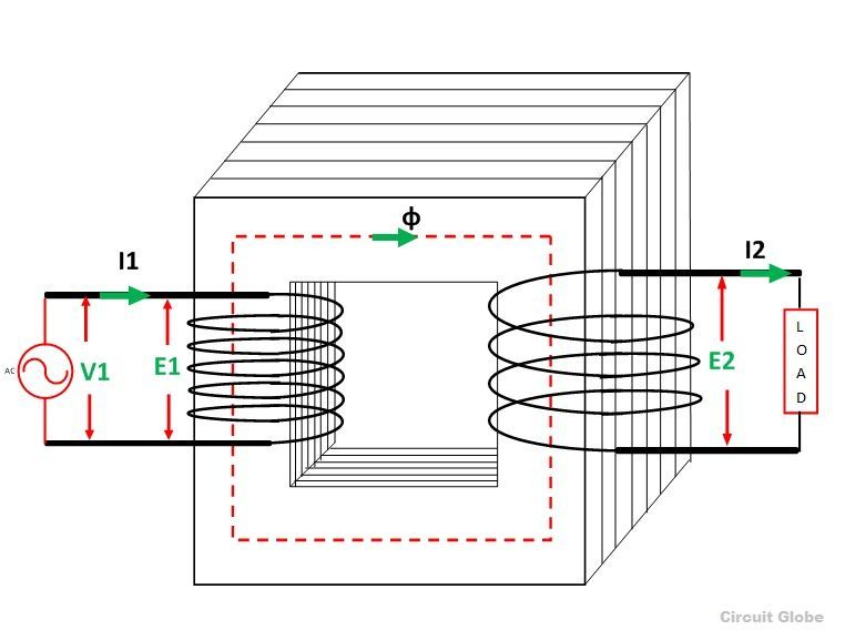transformer-working-diagram