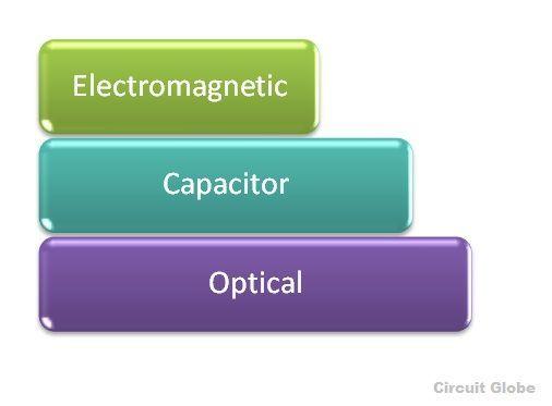 types-of-transformer-fig-3