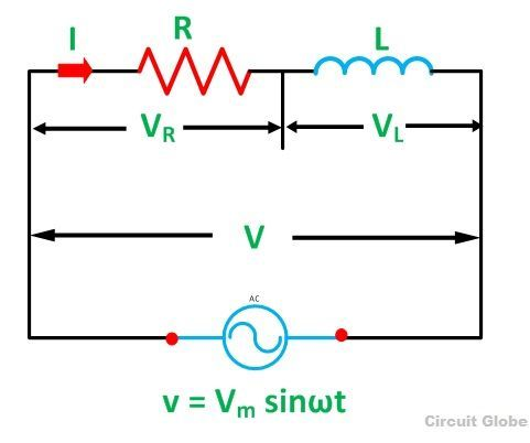 What is RL Series Circuit? - Phasor Diagram & Power Curve