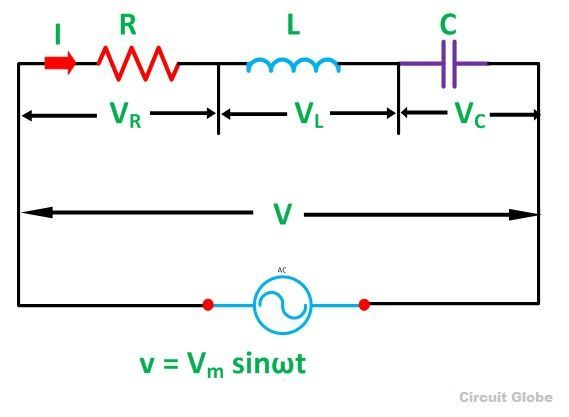 what is rlc series circuit phasor diagram impedance triangle rh circuitglobe com Right Triangle Diagram circuit diagram triangle wave generator