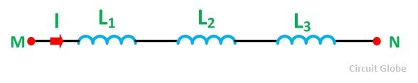 SERIES-INDUCTIVE-circuit