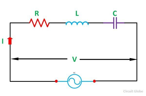Series-resonance-Circuit.