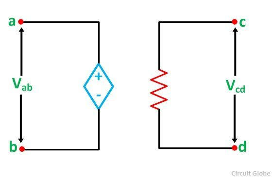 what is independent dependent voltage and current source