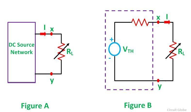 maximum-power-transfer-theorem-figure