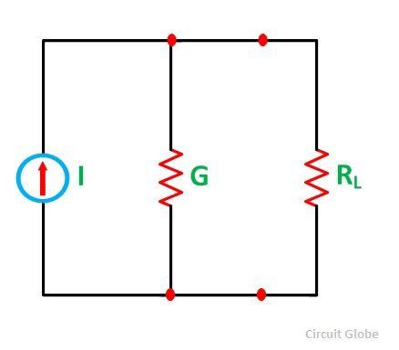 miliman-theorem-fig3