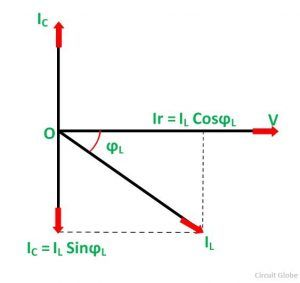 phasor-diagram-of-parallel-resonance