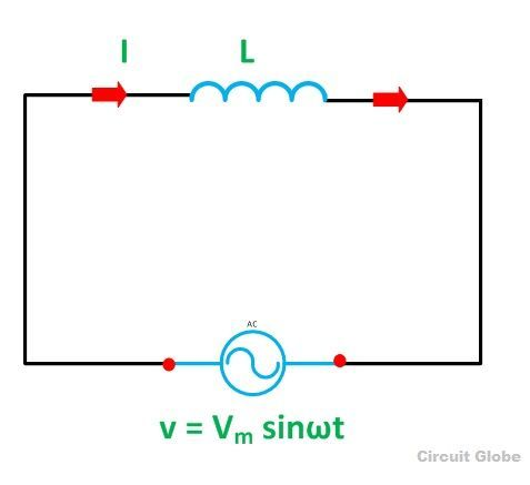pure-INDUCTIVE-circuit