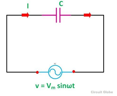 Capacitor Circuit Diagram | What Is A Pure Capacitor Circuit Phasor Diagram Waveform