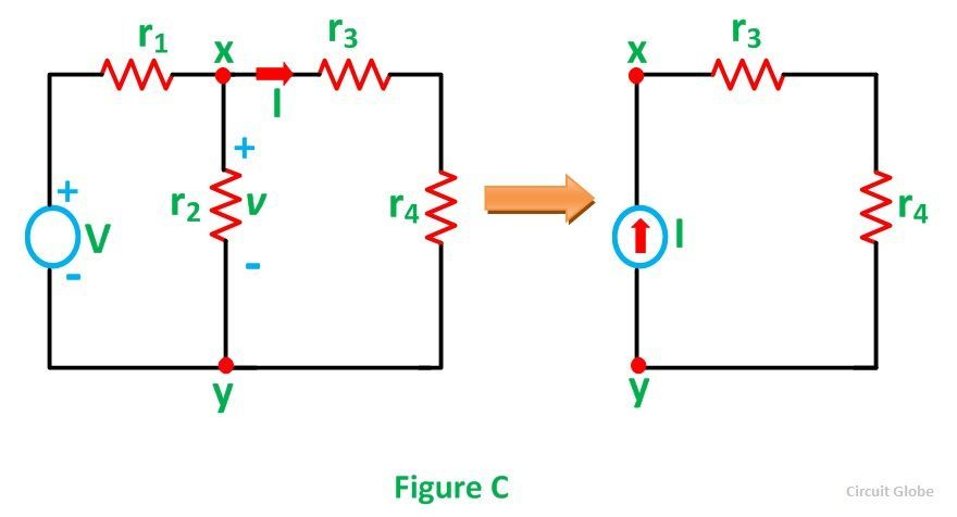 substitution-theorem-fig-5