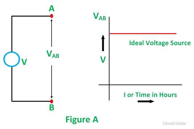 voltage-and-current-source-fig-2