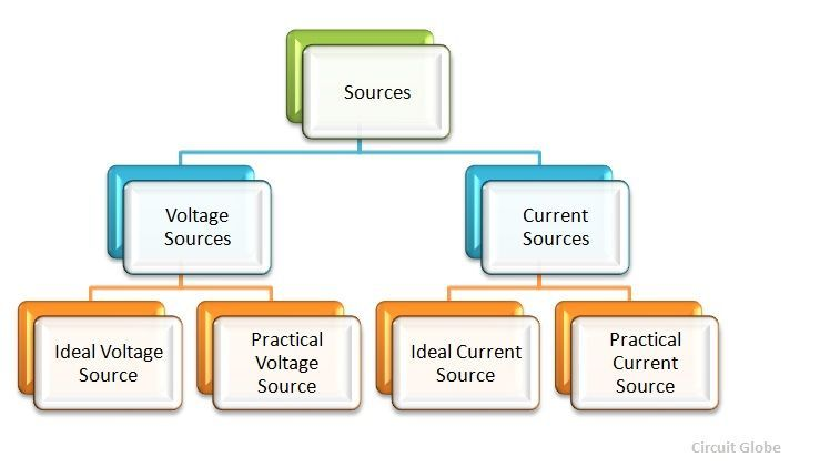 voltage-and-current-source-figure
