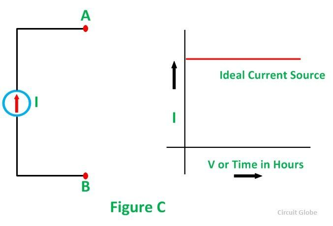 voltage-current-source-fig-5