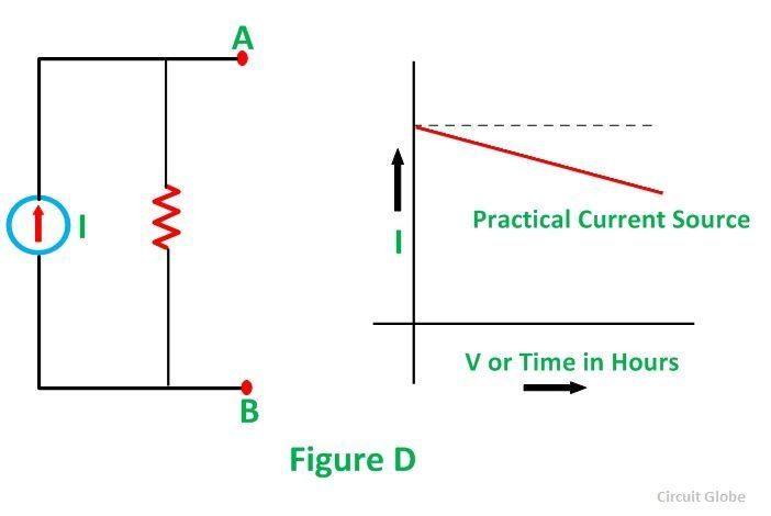 voltage-current-source-fig-6