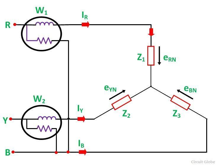 TWO-WATTMETER-METHOD-OF-POWER-MEASUREMENT-FIG-1