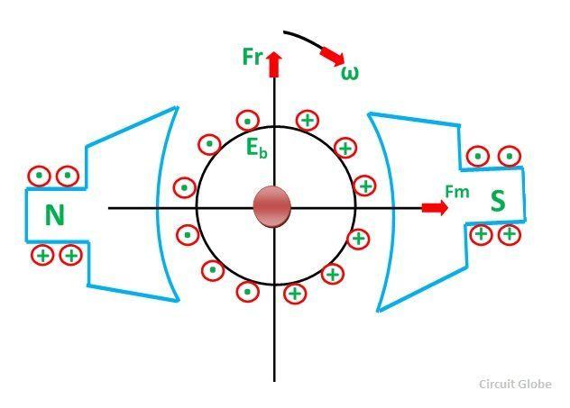 back-emf-in-DC-motor-fig-1