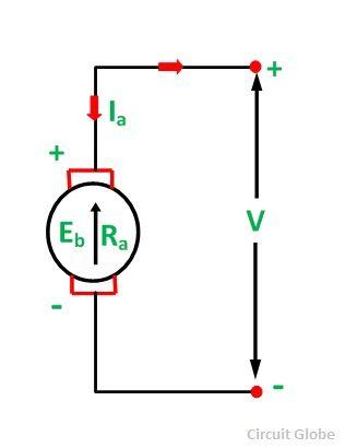 What is Back EMF in a DC Motor? - Circuit Globe Dc Motor Wiring Diagram Inside on