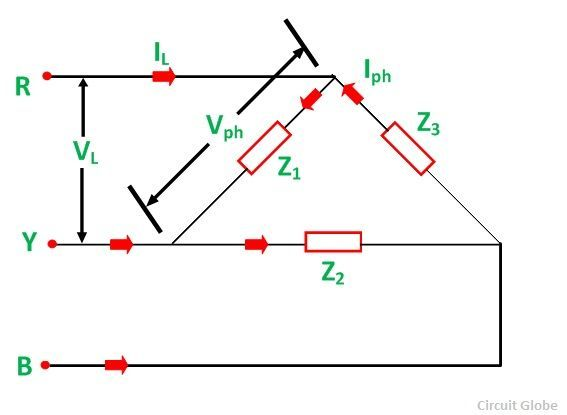 circuit-analysis-of-3-phase-system-fig3