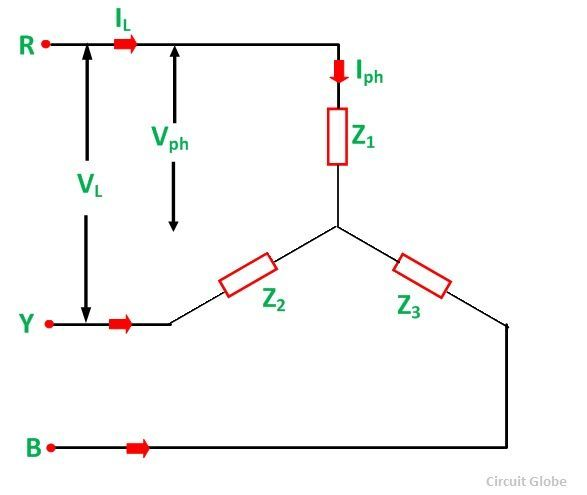 circuit analysis of 3 phase system