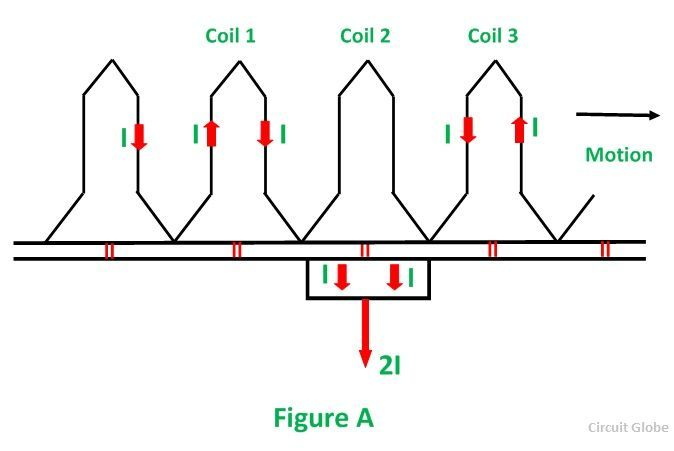 commutation-fig-1
