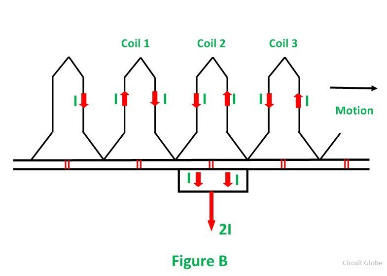 commutation-fig-2