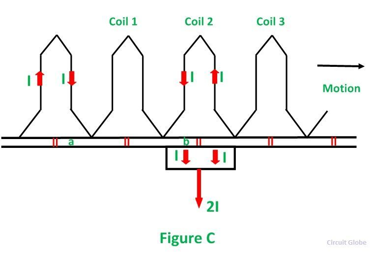 commutation-fig-3