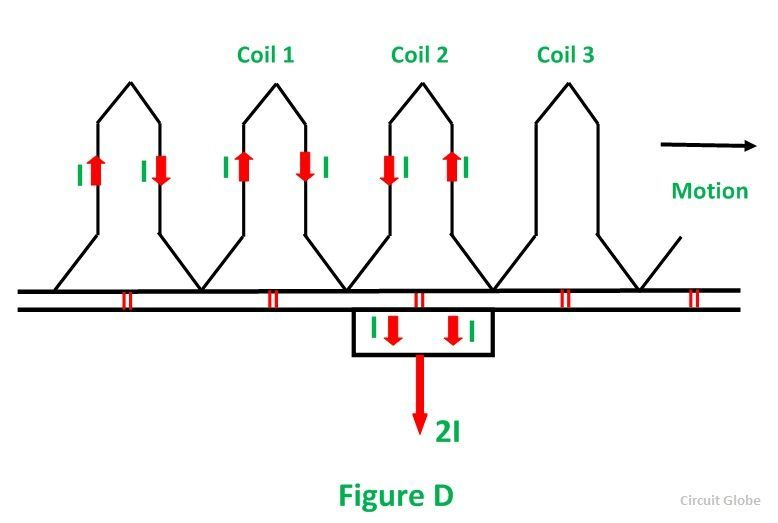 commutation-fig-4
