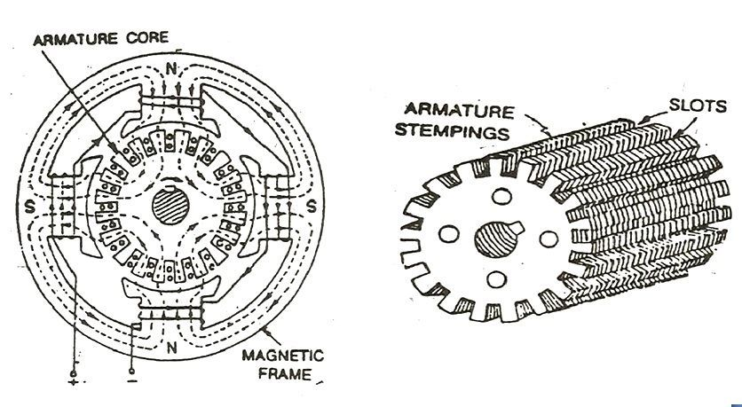 VH5f 15388 besides 2008 Ford F150 Serpentine Belt Diagram in addition Electric Recirculating Air Valve Citroen Peugeot Mini also Ford 5610 Power Steering Parts in addition 1967 Mustang Wiring And Vacuum Diagrams. on alternator parts diagram
