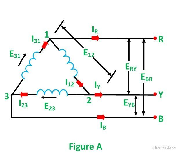 Delta Connection in a 3 Phase System - Relation between Phase & Line