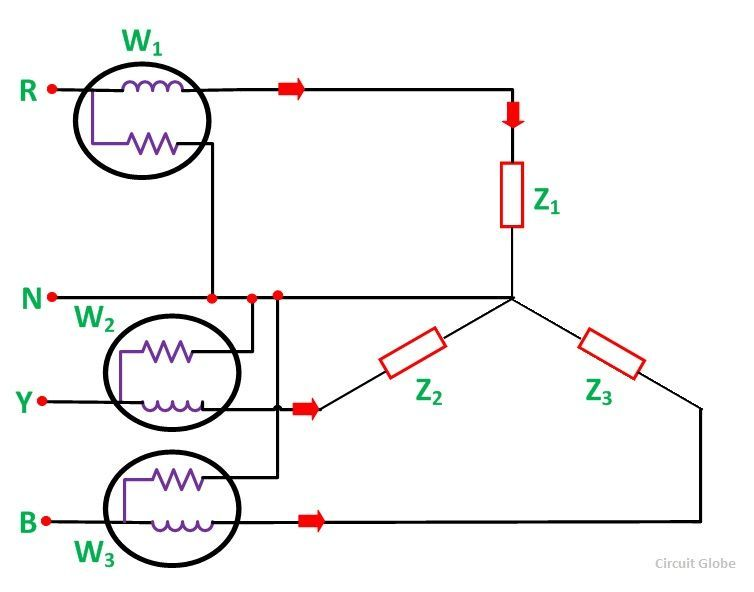 Measurement of Three Phase Power : Three Wattmeter Method