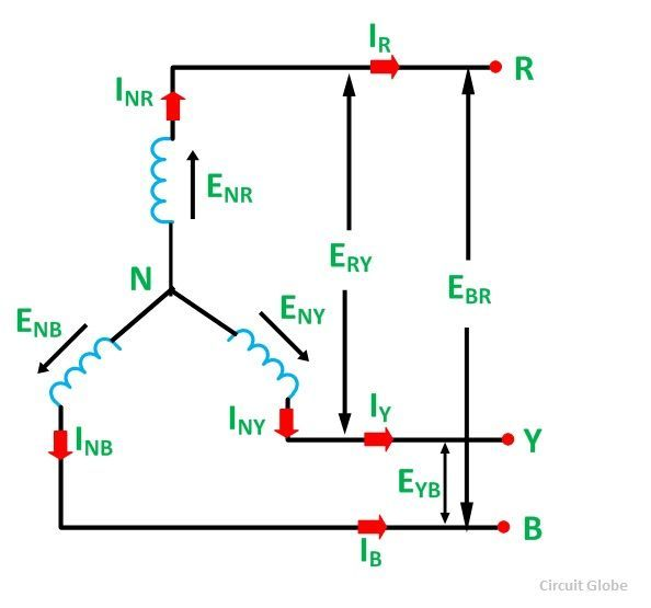 Star Connection in a 3 Phase System - Relation between Phase & Line on
