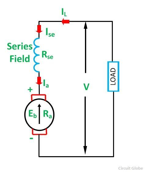 Wiring Diagram For Series Wound Dc Motor - Schema Wiring