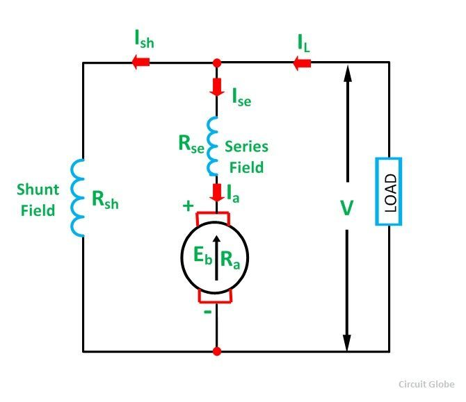 Types of DC Motor - Shunt, Series & Compound Wound Motor - Circuit GlobeCircuit Globe