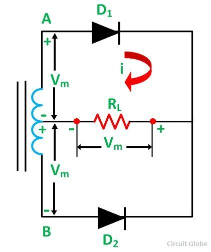CENTER-TAPPED-FULL-WAVE-RECTIFIER-FIG-3
