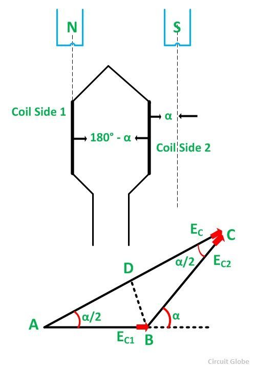 COIL-SPAN-FACTOR-FIGURE-2