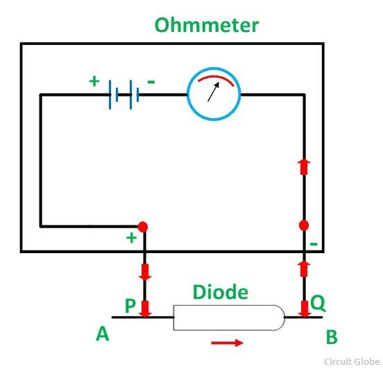 DIODE-FIG-4