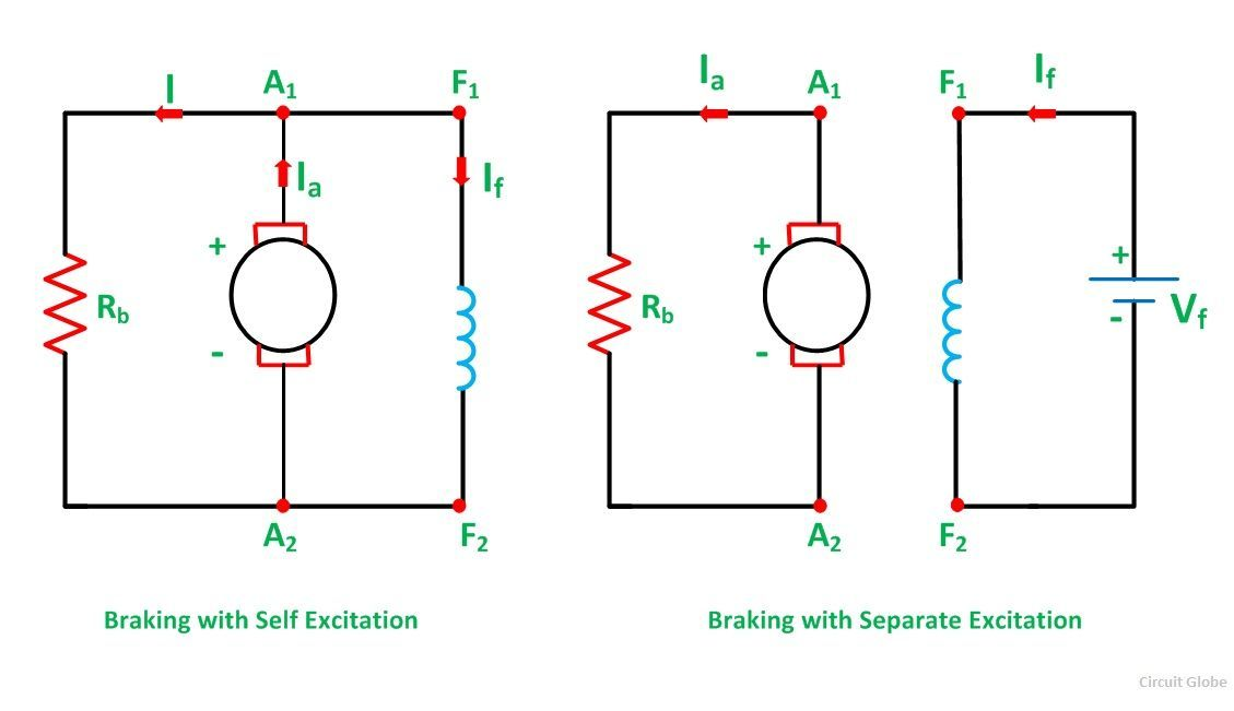 DYNAMIC-BRAKING-FIG-5