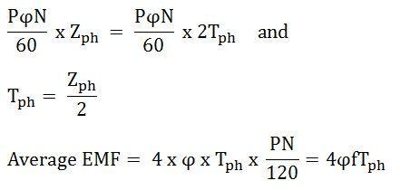EMF-EQUATION-OF-SYNCHRONOUS-GENERATOR-EQ2