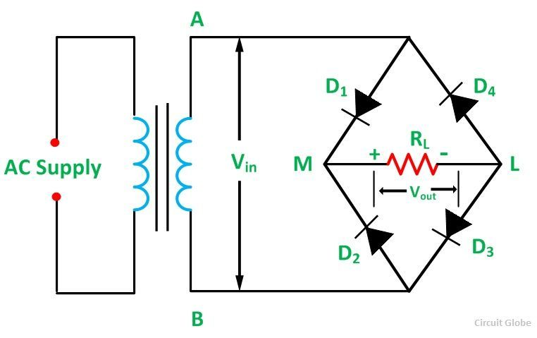 Full Wave Bridge Rectifier Its Operation Advantages