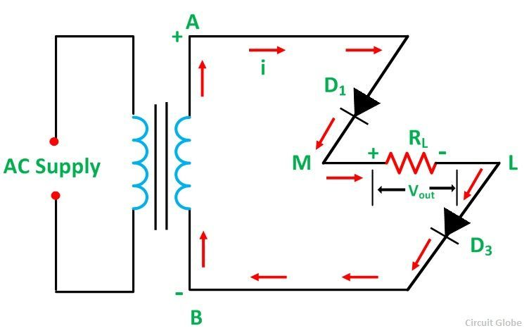 FULL-WAVE-BRIDGE-RECTIFIER-FIG-3