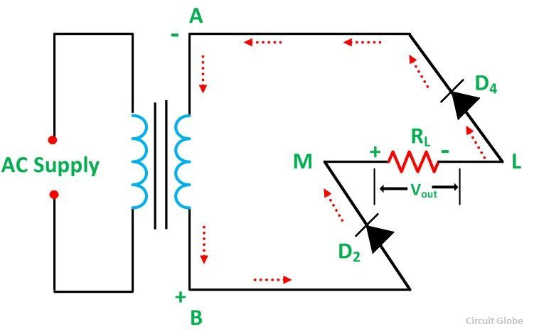FULL-WAVE-BRIDGE-RECTIFIER-FIG-4
